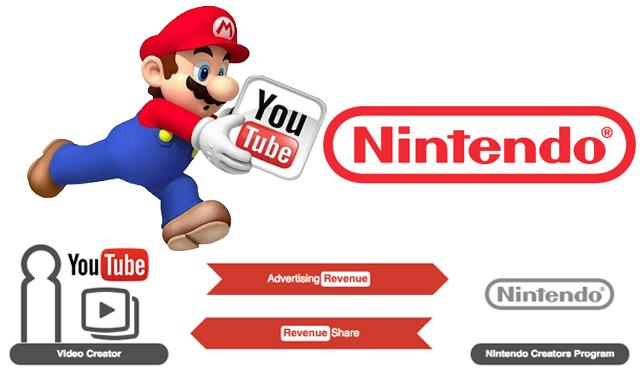 Nintendo Creators Program supera con creces todas las expectativas