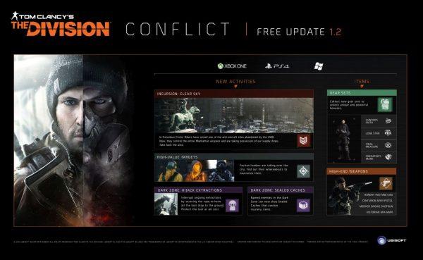 The Division 1.2: Conflict llegará la próxima semana